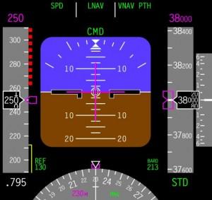 Primary Flight Display: Cockpit Management nach Stand der Technik